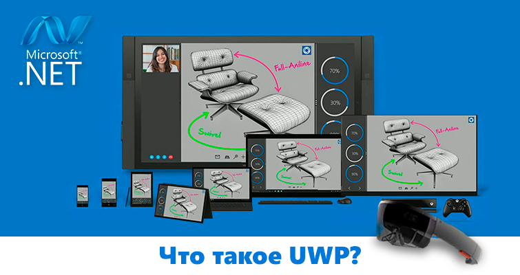 Что такое Universal Windows Platform (UWP)?