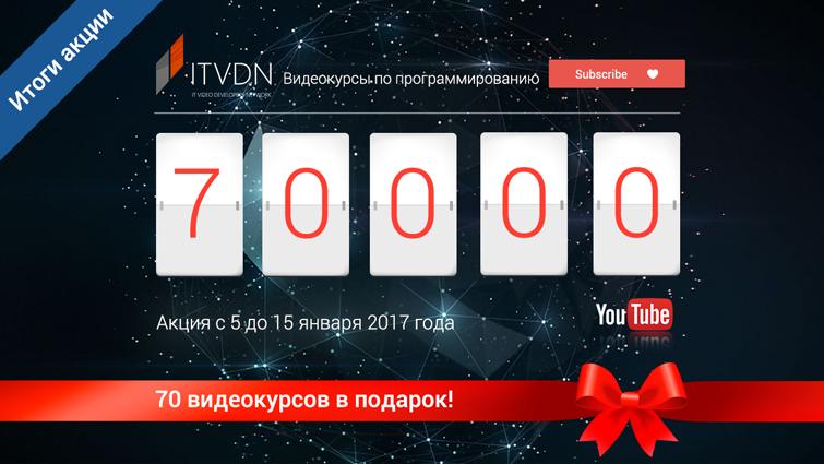 Результаты акции «70 видеокурсов в подарок»