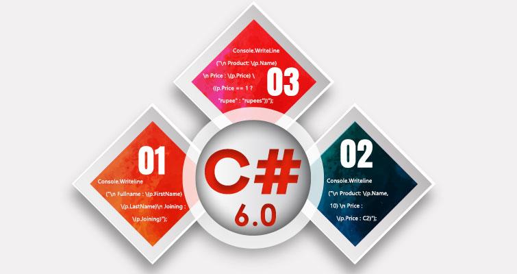 Новые функции C# 6.0