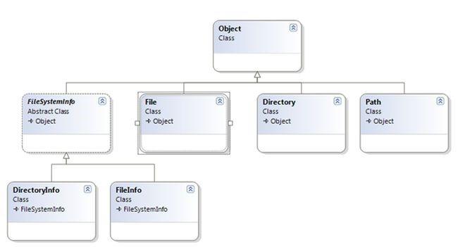 Структура файловой системы