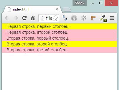 Окно браузера