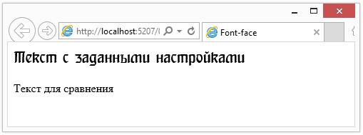Использование шрифта