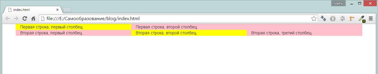 Фиксированная страница