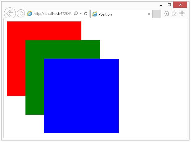 Отображение в браузере