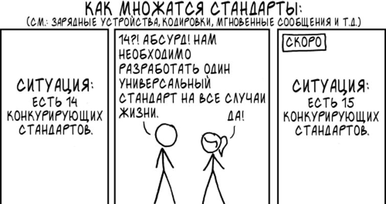 Кто такой Type Script?